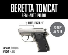 The Beretta was chosen based on its reliability. Not many pocket guns have the measure of reliability the Tomcat has earned.  Next, the safety features. The Beretta is easy to load without racking the slide, simply tip the barrel up and load a cartridge into the chamber.  The trigger action is well suited to a pocket gun. The trigger guard is wide enough to offer plenty of finger leverage. The double-action first shot isn't difficult to pull off accurately — at close range. Handgun, Firearms, At Close Range, Gun Vault, Pull Off, Offroad, Sticks, Barrel, Weapons