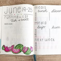 Never actually filled this weekly out, but I loved how the watermelons turned out and just wanted to show you all! • • • #weeklyspread #2017 #layout #practice #bulletjournal #bujojunkies #bulletjournaling #WeAreBujo #planning #colors #organize #journal #bulletjournaljunkies #bujo #planner #plannercommunity #stationary #planneraddict #stationaryaddict #bulletjournalcommunity #nittanybujo