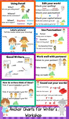 Anchor Charts for Writer's Workshop