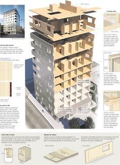 With Engineered Timber: The Graphite Apartments, a nine-story residential tower in London, is one of the tallest timber buildings in the world. It is constructed of factory-made solid-wood wall and floor panels called cross-laminated timber, or CLT. Timber Architecture, Timber Buildings, Residential Architecture, Architecture Details, Timber Panelling, Wood Paneling, Timber Structure, Wood Construction, Sustainable Design