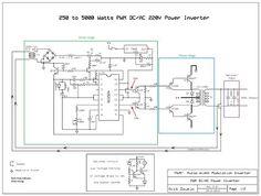 Build a 250 to 5000 watts PWM DC/AC 220V Power Inverter