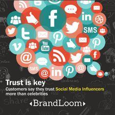 Social Media Marketing, Online Marketing, Digital Marketing, Social Media Influencer, Influencer Marketing, Brand Ambassador, Trust, Branding, Study