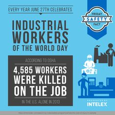 Intelex Friday Safety Fact – Industrial Worker of the World Day When was the last time you revisited your Health and Safety Program? Ensure your workers are safe with Intelex's Safety Management System World Health Day, World Days, Safety Management System, Construction Safety, Workplace Safety, Data Sheets, Health And Safety, Tool Box, Friday