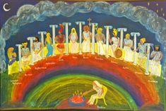 Waldorf ~ 5th grade ~ Ancient Greece ~ Olympian Gods ~ chalkboard drawing