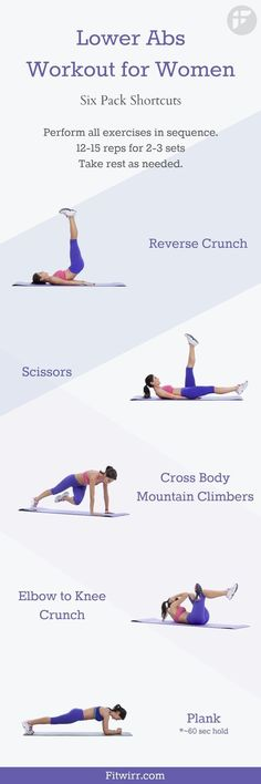Best lower abs workout for women. -absworkout -abs -exercisesBest l