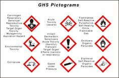 How is GHS used for Hazard Communication? First of all, the Globally Harmonized System or GHS is used to classify, label and communicate relevant information regarding chemical hazards in the workplace. It differs from the previous systems that it has since replaced in the following way: the GHS is internationally agreed upon, and put forward and developed by the United Nations.
