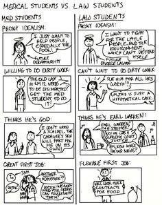 Med vs Law students - My sister (@tipsyism101) vs. Me. @SilviaPerezG.