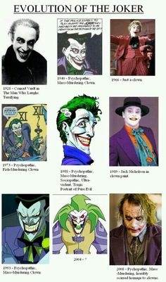History of the Joker