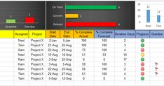 Download Excel Task Tracker Template with Dashboard for tasks management and tracking for teams and project managers.
