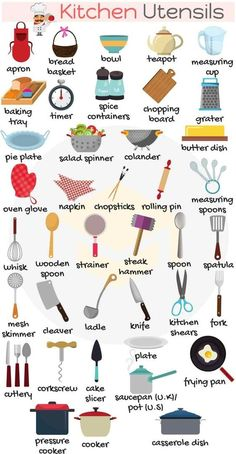 In the Kitchen Vocabulary in English – ESLBuzz Learning English – Grammar English Vocabulary Words, Learn English Words, English Phrases, English Idioms, English Grammar, Food Vocabulary, Academic Vocabulary, Vocabulary Activities, Preschool Worksheets