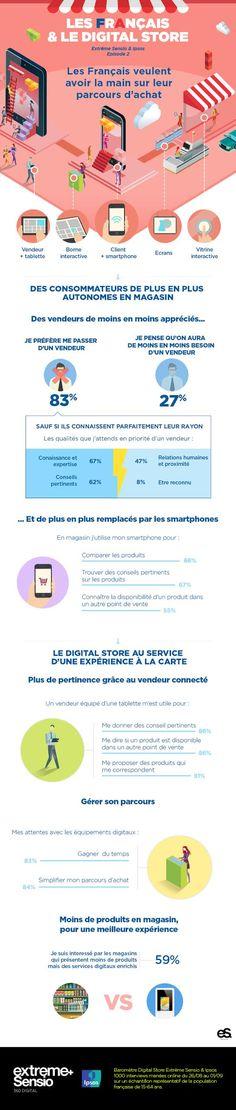 Les français et le digital store : avoir la main sur leur parcours d'achat