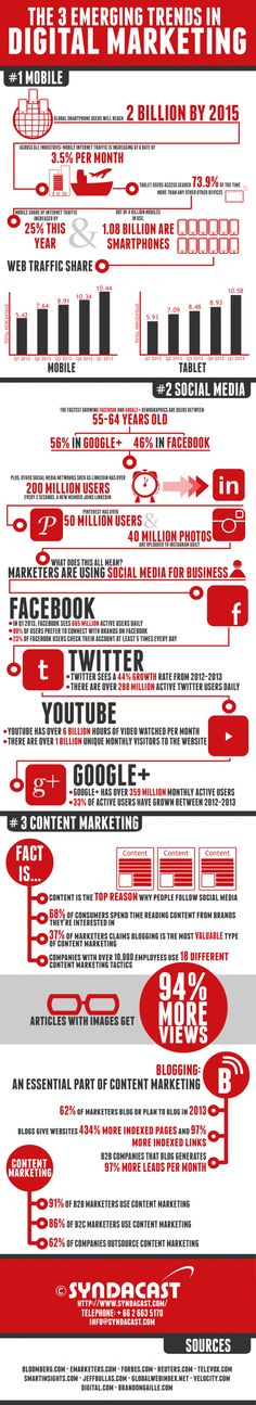 """3 Emerging Trends in Digital Marketing: An Infographic.it - Digital, Social Media and Internet Marketing """" Infographic: The 3 Emerging Trends in Digital Marketing Inbound Marketing, Mundo Do Marketing, Social Media Digital Marketing, Digital Marketing Trends, Social Media Tips, Business Marketing, Content Marketing, Internet Marketing, Online Marketing"""