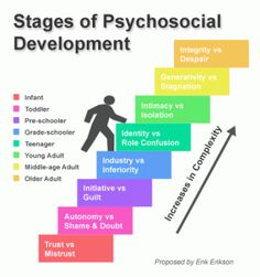 Ppt Psychoanalytic Theory Sigmund Freud | counselling | Pinterest ...