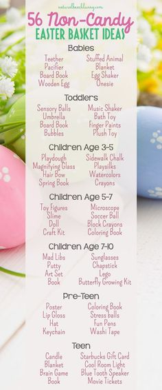 56 Non-Candy Easter Basket Ideas for Children Budget-friendly Easter Baskets Easter . 56 candy-free Easter basket ideas for children budget-friendly Easter baskets Easter …, 56 candy-free Easte Hoppy Easter, Easter Bunny, Easter Eggs, Easter Food, Easter Decor, Easter Recipes, Decorating For Easter, Easter Centerpiece, Easter Stuff