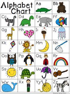 Free Alphabet Chart - The Itty Bitty Teacher