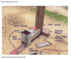 The choice of material for the rocket stove burn tunnel and heat riser is CRITICAL! Make sure you research the topic well.