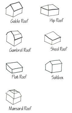 Best 44 Best Roof Shapes Images Roof Shapes Roof Styles 640 x 480