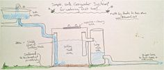 12010 greywater system - 01
