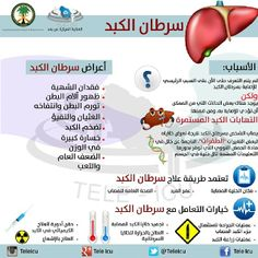 Instagram Photo By Teleicu العناية المركزة عن بعد Via Iconosquare Health Health Fitness Instagram