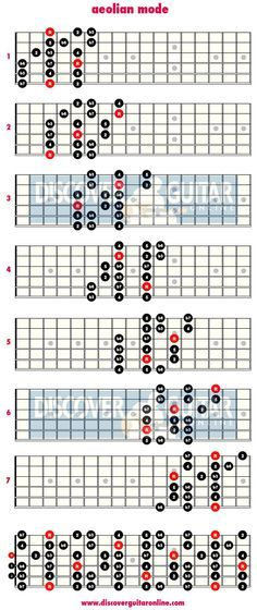 aeolian mode: 3 note per string patterns | Discover Guitar Online, Learn to Play Guitar