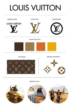 If I put togeher Louis Vuitton's brandig board!
