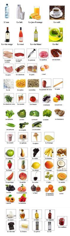 Olives, Jus D'orange, French, Teacher Stuff, Pear, Banana, Food, Vocabulary, Furniture