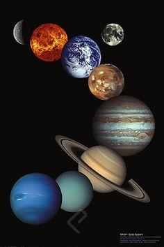 (E10) NASA Solar System Poster