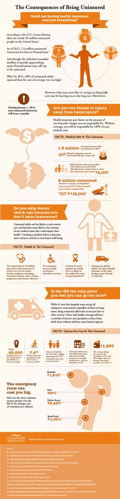 Health insurance for all