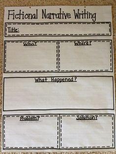 Fictional Narrative Writing Frame: Mrs. Terhune