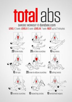 Knee Pain: 20 Stomach Fat Burning Ab Workouts From NeilaRey.c...