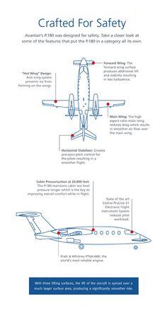 piaggio p180 avanti cockpit - google search | aviation | pinterest