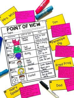 Teaching Dialogue and Point of View This bundle includes three mini lessons, two PowerPoint presentations, games, activities, printables, task cards, write the room activities, scavenger hunts, an assessment, and SO much more. What is dialogue?What does dialogue do to a story?Why do authors use dialogue?Who is telling the story at various points in the text?What is point of view?What is perspective?How does point of view impact a story? #HollieGriffithTeaching