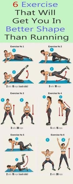 Fitness Workouts, Forme Fitness, Fitness Herausforderungen, Gewichtsverlust Motivation, Fitness Workout For Women, Running Workouts, Health Fitness, Physical Fitness, Shape Fitness