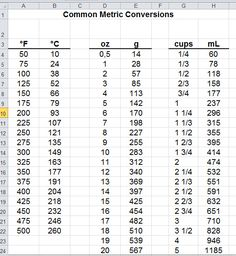 Grams To Pounds Printable Conversion Chart For Weight Measurement