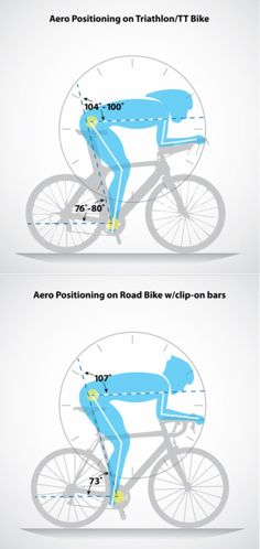 Triathlon+bike+position