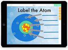 Matter is composed of atoms, and atoms have three basic building blocks: protons, neutrons, and elec Chemistry Classroom, High School Chemistry, Teaching Chemistry, Science Chemistry, Middle School Science, Physical Science, Organic Chemistry, Forensic Science, Life Science