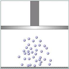 Οι καταστάσεις της ύλης (Java Applet) Java, Technology, Tech, Tecnologia