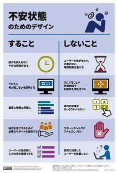 Web Design Tips, Book Design, App Design, Economics Poster, Thing 1, Business Notes, Mind Tricks, Interface Design, Design Reference