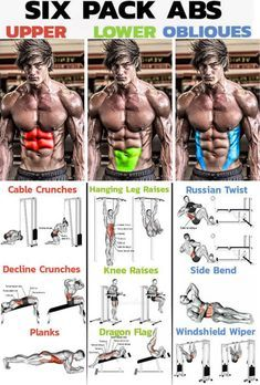 Best abs workout at home for beginners. plank, crunches etc. Also includes best abs workout at home for ladies and men. Six Pack Abs Workout, Best Ab Workout, Abs Workout Routines, Weight Training Workouts, Gym Workout Tips, Ab Workout At Home, Fitness Workouts, Fitness Tips, Lower Abs Workout Men
