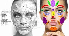 Fantástico! Reflexologia e pontos de pressão: aprenda a estimular os seus órgãos! - # #massagem #órgãos #rosto