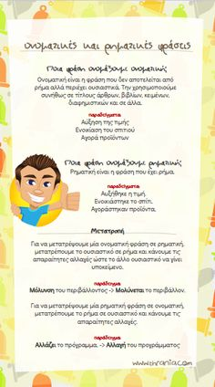 Speech Language Therapy, Speech And Language, Speech Therapy, School Lessons, School Hacks, Learn Greek, Greek Language, Writing Resources, Kids Corner