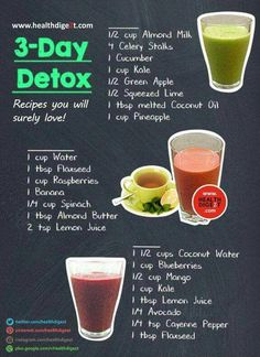 How to make detox smoothies. Do detox smoothies help lose weight? Learn which ingredients help you detox and lose weight without starving yourself. Detox Diet Drinks, Detox Juice Cleanse, Smoothie Cleanse, Detox Juices, Diet Detox, Homemade Juice Cleanse, Cleansing Smoothies, Natural Detox Cleanse, 7 Day Cleanse