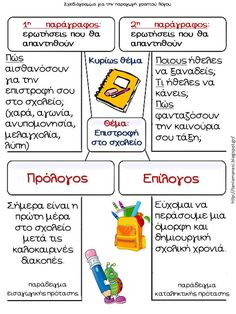 Greek Language, Speech And Language, Learning Process, Kids Learning, Learn Greek, Grammar Exercises, School Worksheets, School Staff, School Psychology