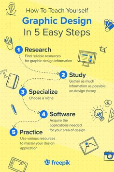 How To Teach Yourself Graphic Design In 5 Easy Steps 💡 - GRAPHIC DESIGN INSPO - With so many design resources available here on Freepik, you might be wondering how you can learn t - Graphic Design Lessons, Freelance Graphic Design, Graphic Design Tutorials, Graphic Design Posters, Graphic Design Inspiration, What Is Graphic Design, Design Layouts, Web Design Trends, Brochure Design