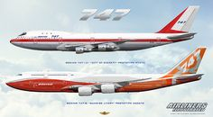 """Boeing """"Sunrise Livery"""" (registered and Boeing """"City of Everett"""" (registered Airliners Illustrated® by Nick Knapp©. Boeing Aircraft, Passenger Aircraft, Airbus A380, Boeing History, Civil Aviation, Commercial Aircraft, Aircraft Design, Fighter Jets, Size Matters"""