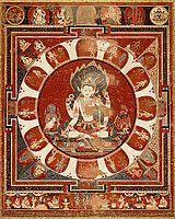 http://en.wikipedia.org/wiki/Mandala Vishnu Mandala