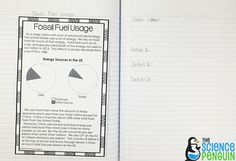Natural Resources interactive science notebook pics- Fossil Fuel Usage reading comprehension