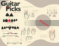 And if you're still not sure, this one will definitely help you figure out which plectrum is best for you. | 9 Amazing Infographics For Guitar Freaks