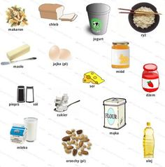 Polish Basic Staple Food Vocabulary