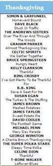 """How about these ideas for a Thanksgiving playlist? Thanks to Freegal music, you can download these songs for FREE w/ your library card! And you never have to """"return"""" them! Get started here: www.emmaclark.org/downloads"""
